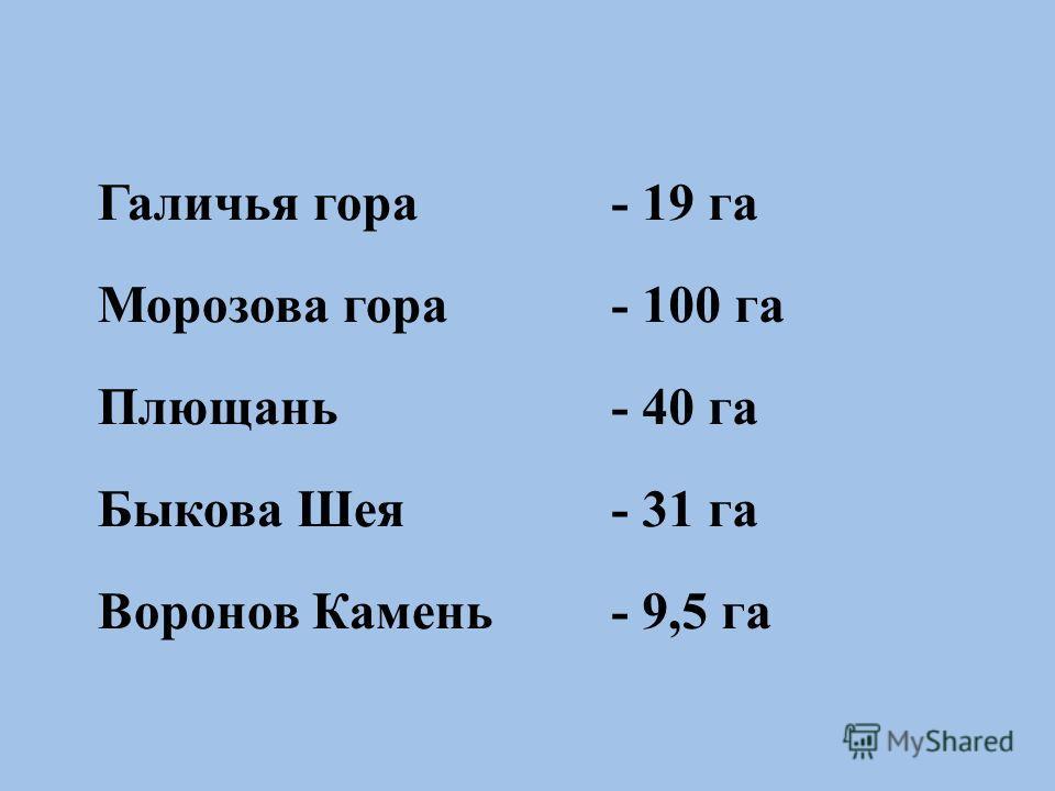 Галичья гора- 19 га Морозова гора- 100 га Плющань- 40 га Быкова Шея- 31 га Воронов Камень- 9,5 га