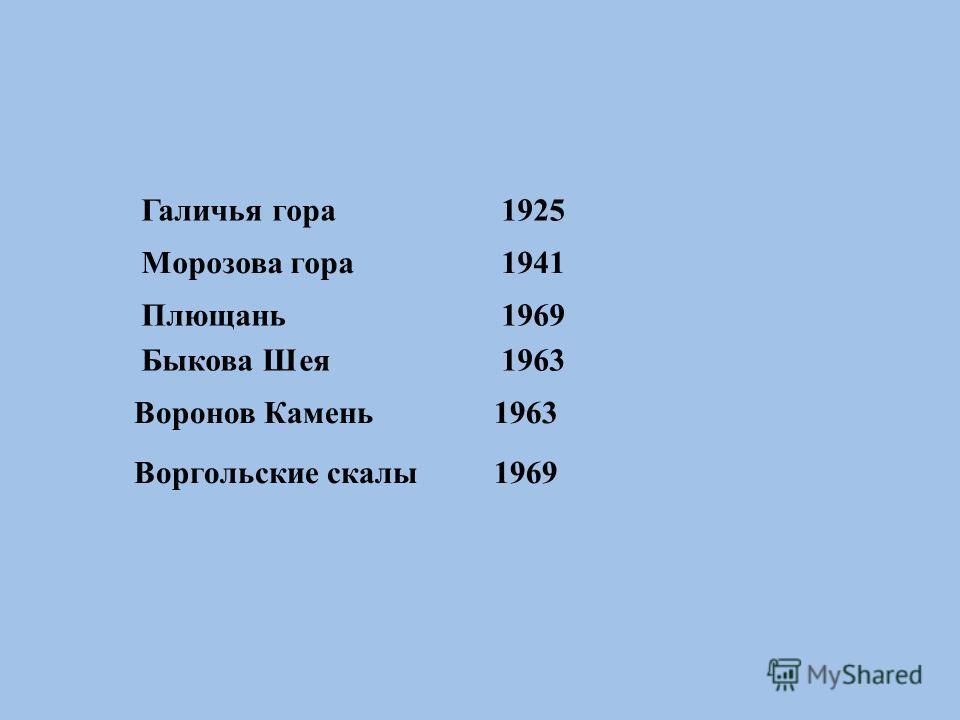 Галичья гора1925 Морозова гора1941 Плющань1969 Воронов Камень1963 Быкова Шея1963 Воргольские скалы1969