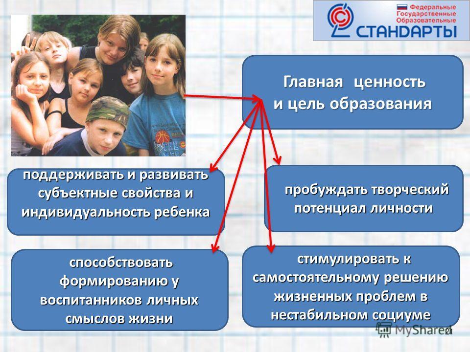 Главная ценность Главная ценность и цель образования поддерживать и развивать субъектные свойства и индивидуальность ребенка способствовать формированию у воспитанников личных смыслов жизни способствовать формированию у воспитанников личных смыслов ж