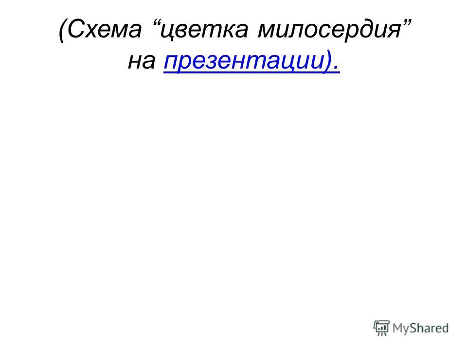 (Схема цветка милосердия на презентации).презентации).