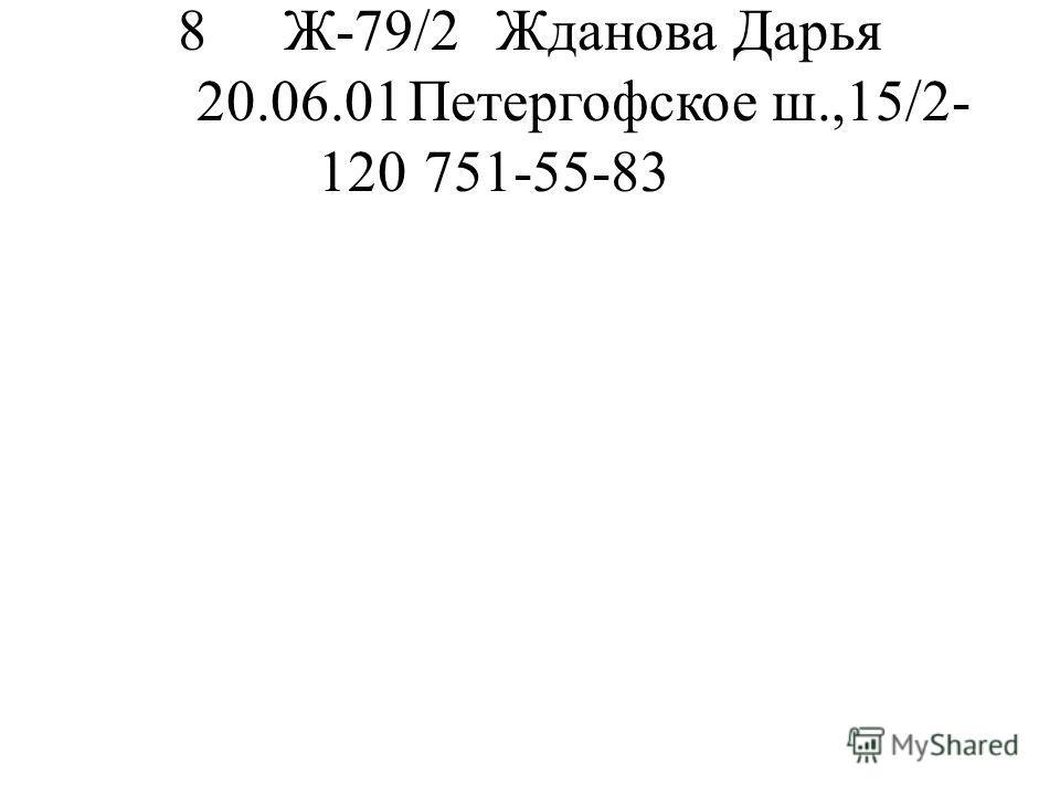 8Ж-79/2Жданова Дарья 20.06.01Петергофское ш.,15/2- 120751-55-83