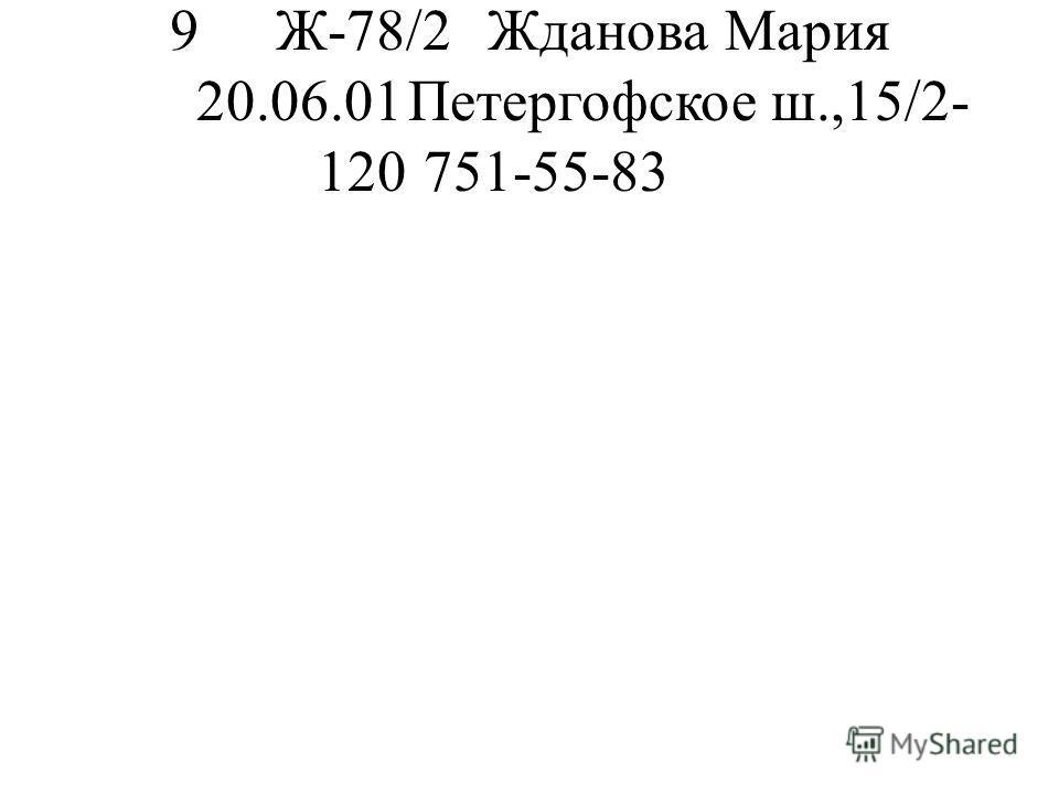 9Ж-78/2Жданова Мария 20.06.01Петергофское ш.,15/2- 120751-55-83