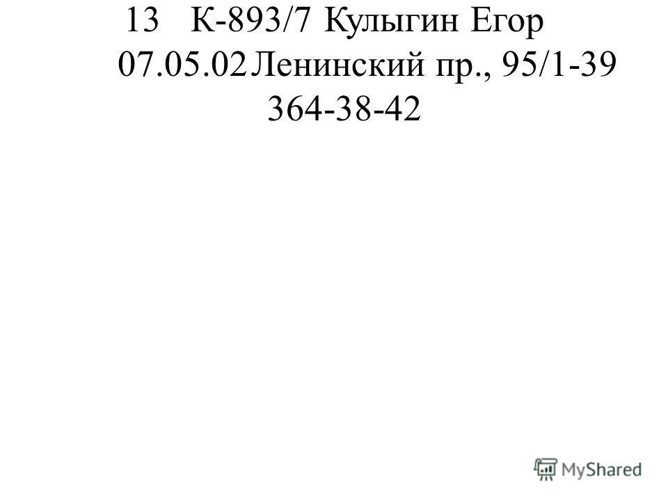 13К-893/7Кулыгин Егор 07.05.02Ленинский пр., 95/1-39 364-38-42