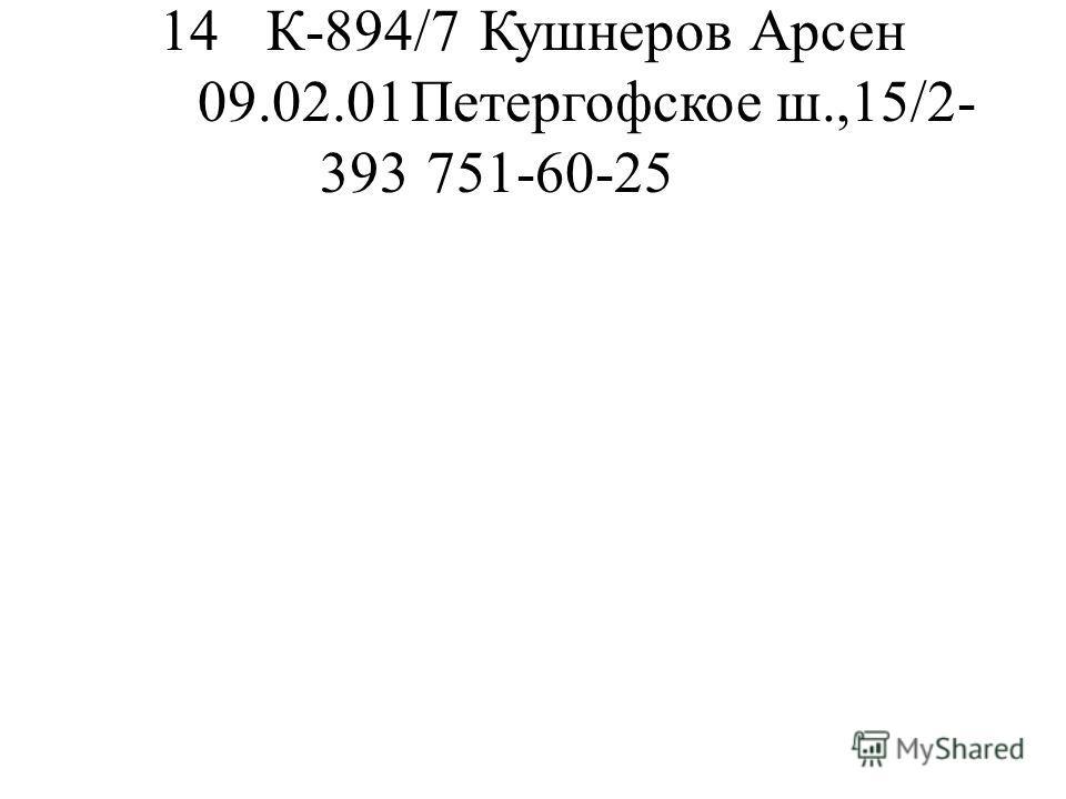 14К-894/7Кушнеров Арсен 09.02.01Петергофское ш.,15/2- 393751-60-25