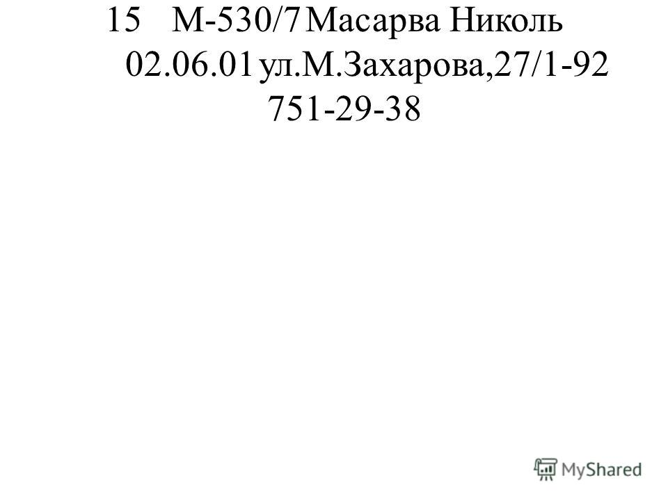 15М-530/7Масарва Николь 02.06.01ул.М.Захарова,27/1-92 751-29-38