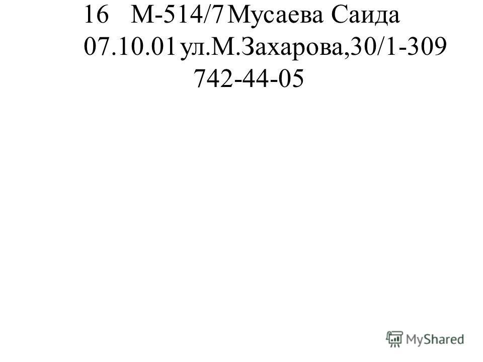 16М-514/7Мусаева Саида 07.10.01ул.М.Захарова,30/1-309 742-44-05