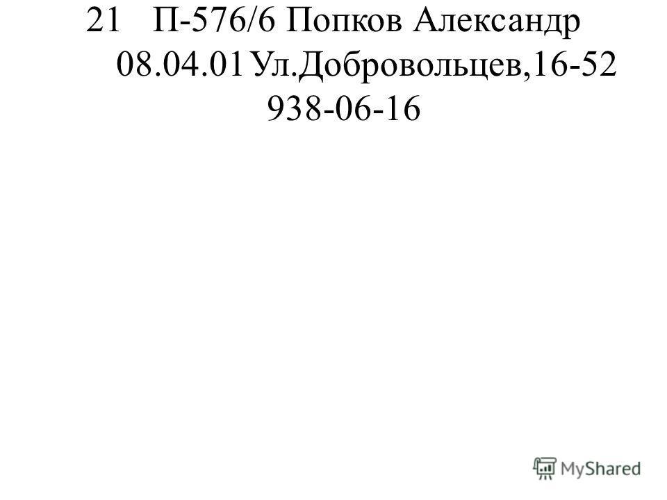 21П-576/6Попков Александр 08.04.01Ул.Добровольцев,16-52 938-06-16