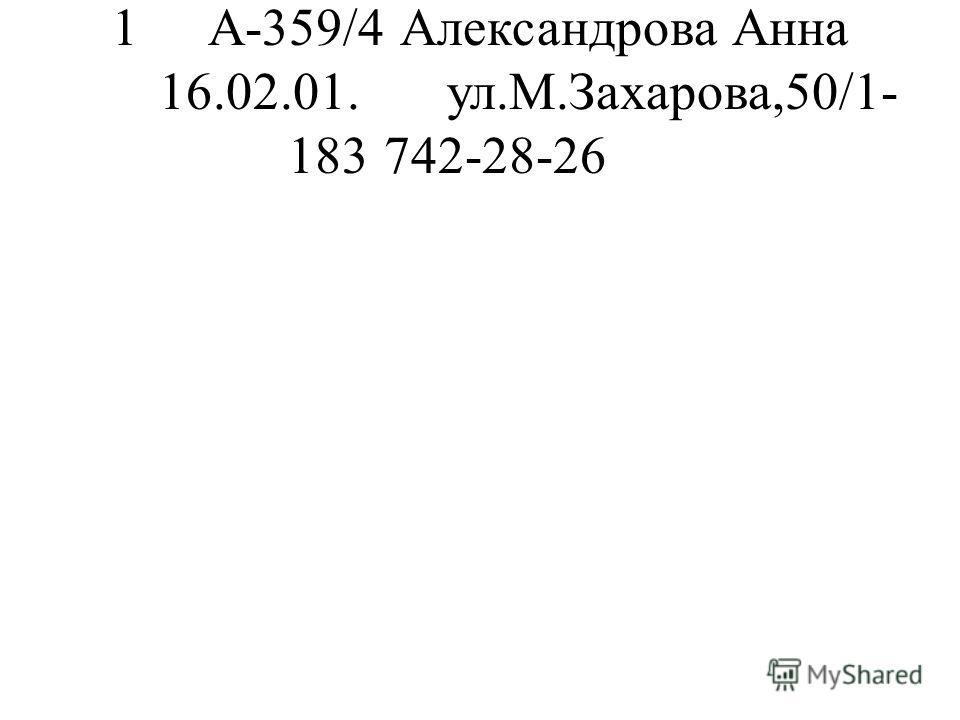 1А-359/4Александрова Анна 16.02.01.ул.М.Захарова,50/1- 183742-28-26