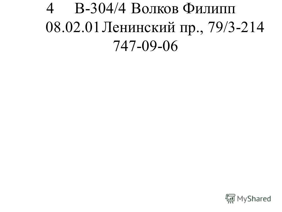 4В-304/4Волков Филипп 08.02.01Ленинский пр., 79/3-214 747-09-06