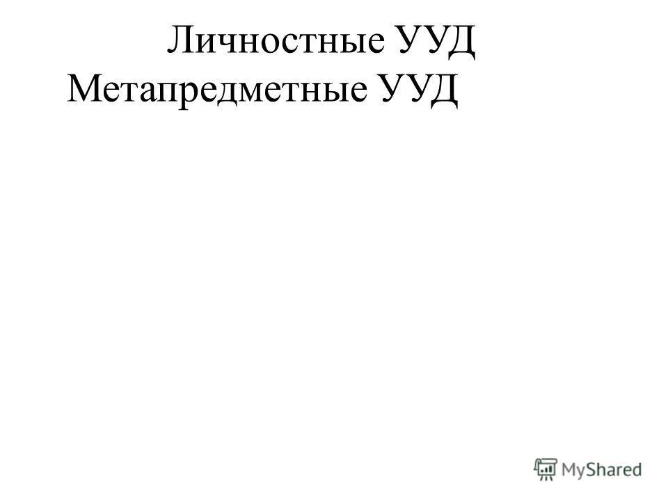 Личностные УУД Метапредметные УУД