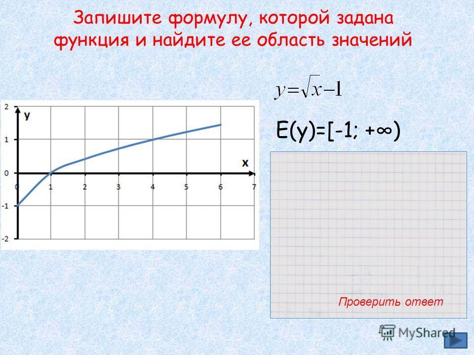 Запишите формулу, которой задана функция и найдите ее область значений Е(у)=[-1; +) Проверить ответ