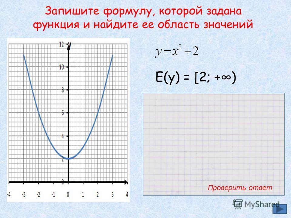 Запишите формулу, которой задана функция и найдите ее область значений Е(у) = [2; +) Проверить ответ