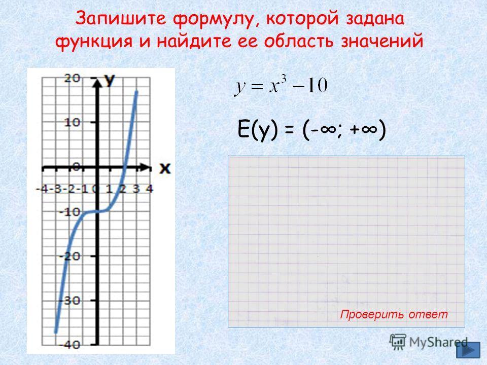 Запишите формулу, которой задана функция и найдите ее область значений Е(у) = (-; +) Проверить ответ