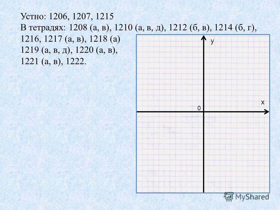 Устно: 1206, 1207, 1215 В тетрадях: 1208 (а, в), 1210 (а, в, д), 1212 (б, в), 1214 (б, г), 1216, 1217 (а, в), 1218 (а) 1219 (а, в, д), 1220 (а, в), 1221 (а, в), 1222. у х 0