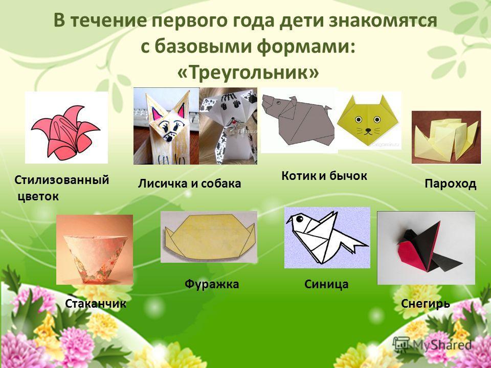 В течение первого года дети знакомятся с базовыми формами: «Треугольник» Стилизованный цветок Лисичка и собака Котик и бычок Пароход Стаканчик ФуражкаСиница Снегирь
