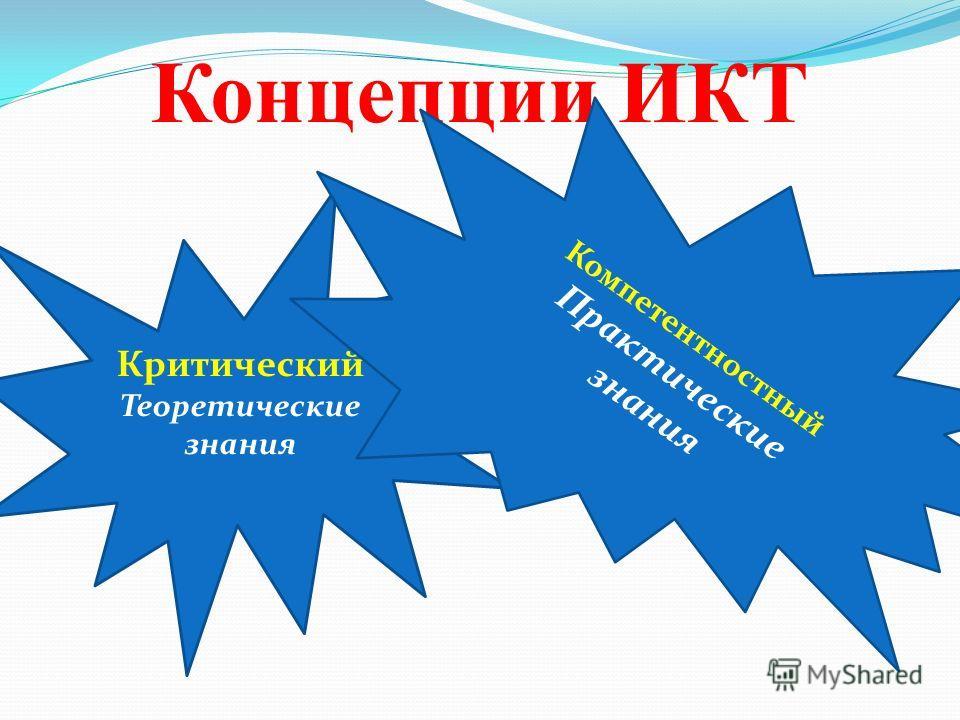 Концепции ИКТ Критический Теоретические знания Компетентностный Практические знания