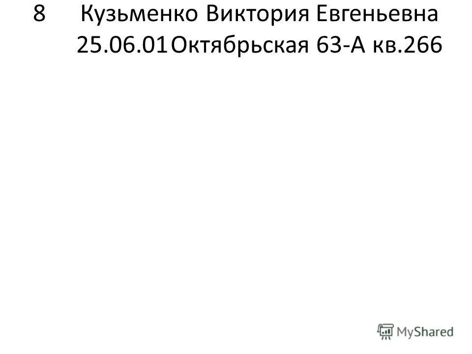 8Кузьменко Виктория Евгеньевна 25.06.01Октябрьская 63-А кв.266