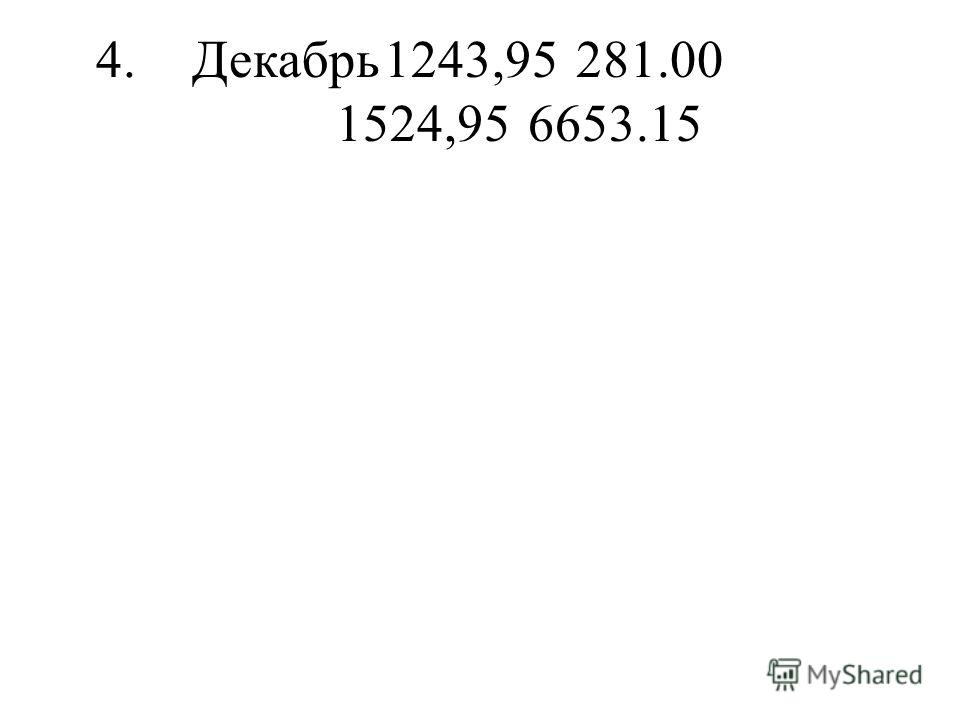 4.Декабрь1243,95281.00 1524,956653.15