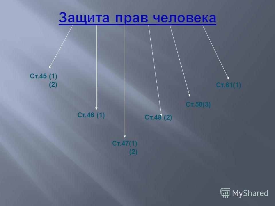 Ст.45 (1) (2) Ст.46 (1) Ст.47(1) (2) Ст.48 (2) Ст.50(3) Ст.61(1)