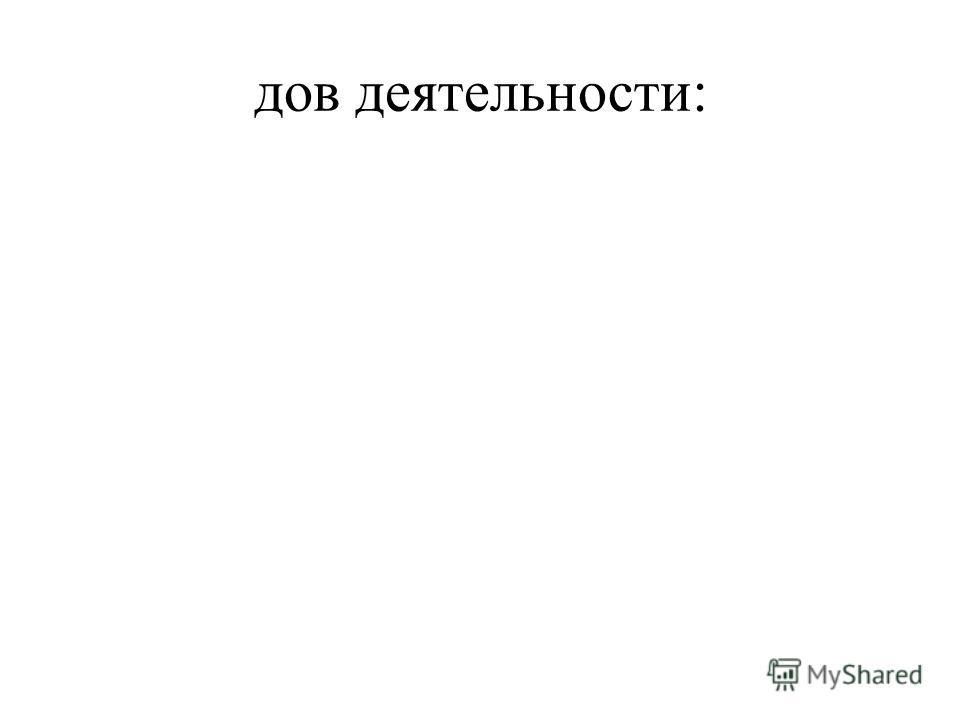 дов деятельности: