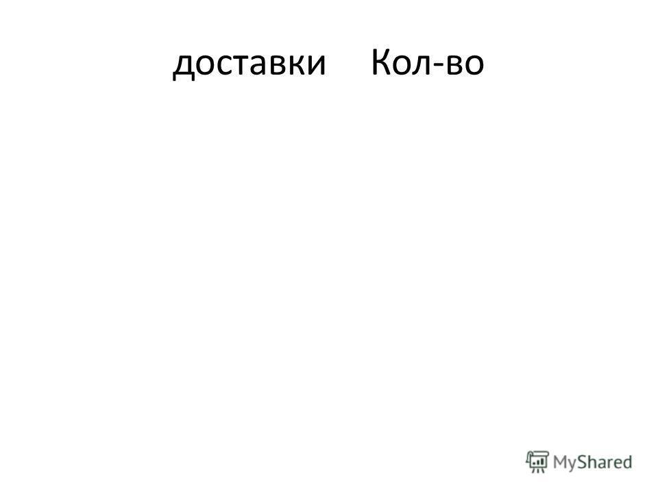 доставкиКол-во