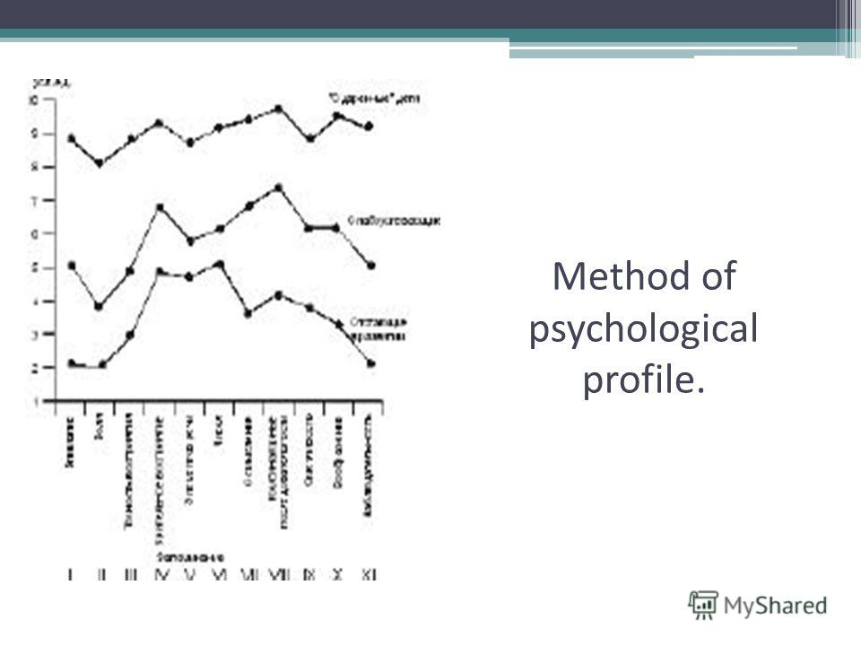 Method of psychological profile.