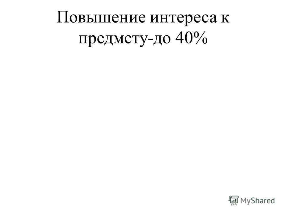 Повышение интереса к предмету-до 40%