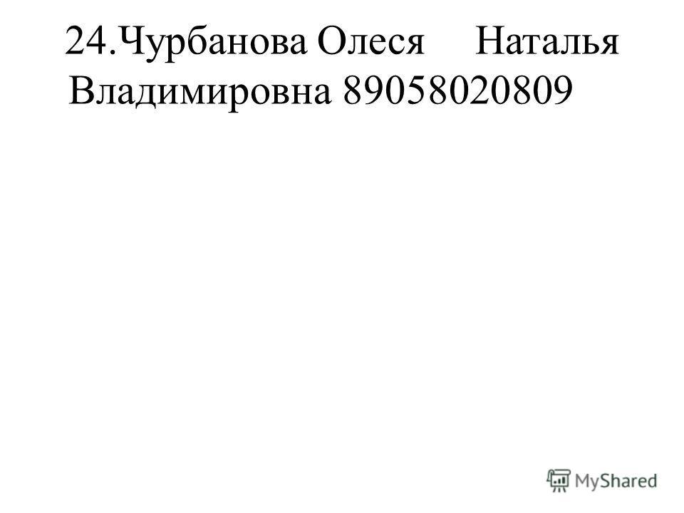 24.Чурбанова ОлесяНаталья Владимировна89058020809