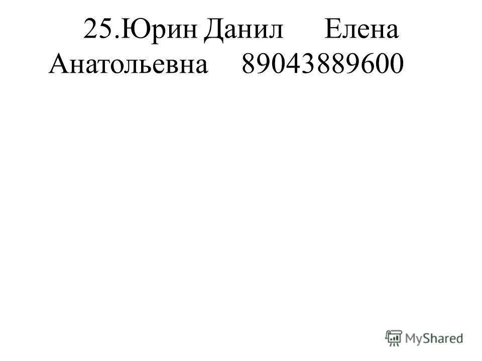 25.Юрин ДанилЕлена Анатольевна89043889600