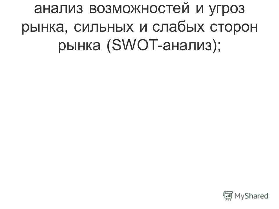 анализ возможностей и угроз рынка, сильных и слабых сторон рынка (SWOT-анализ);
