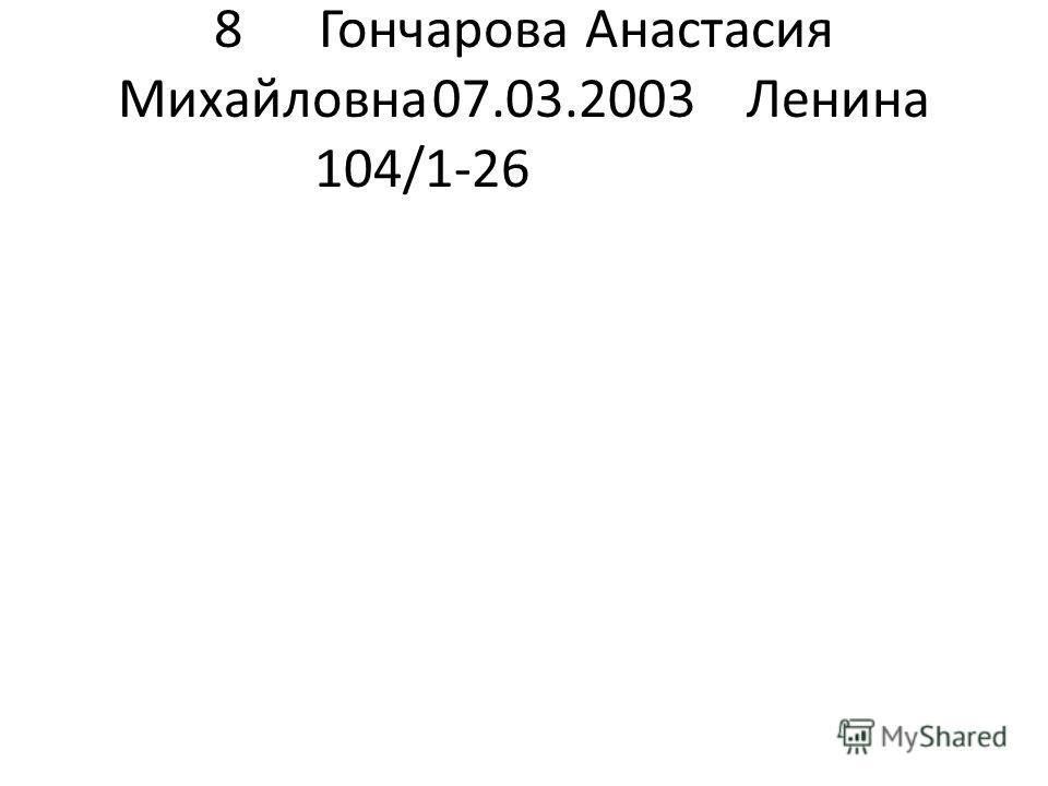 8Гончарова Анастасия Михайловна07.03.2003Ленина 104/1-26