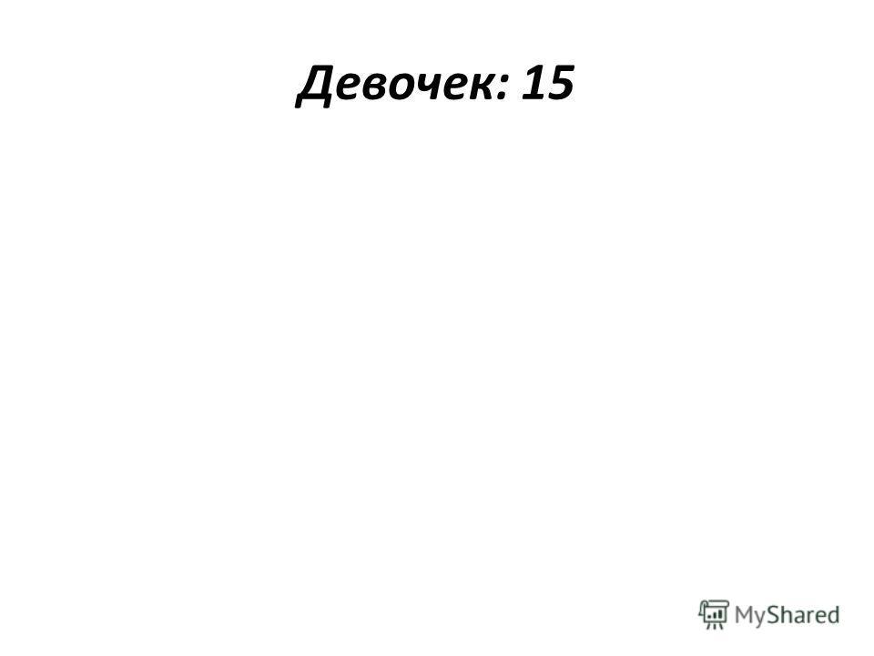 Девочек: 15