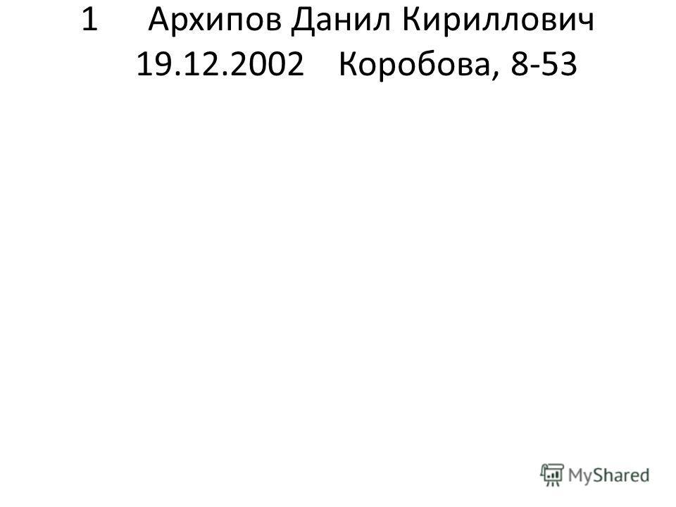 1Архипов Данил Кириллович 19.12.2002Коробова, 8-53