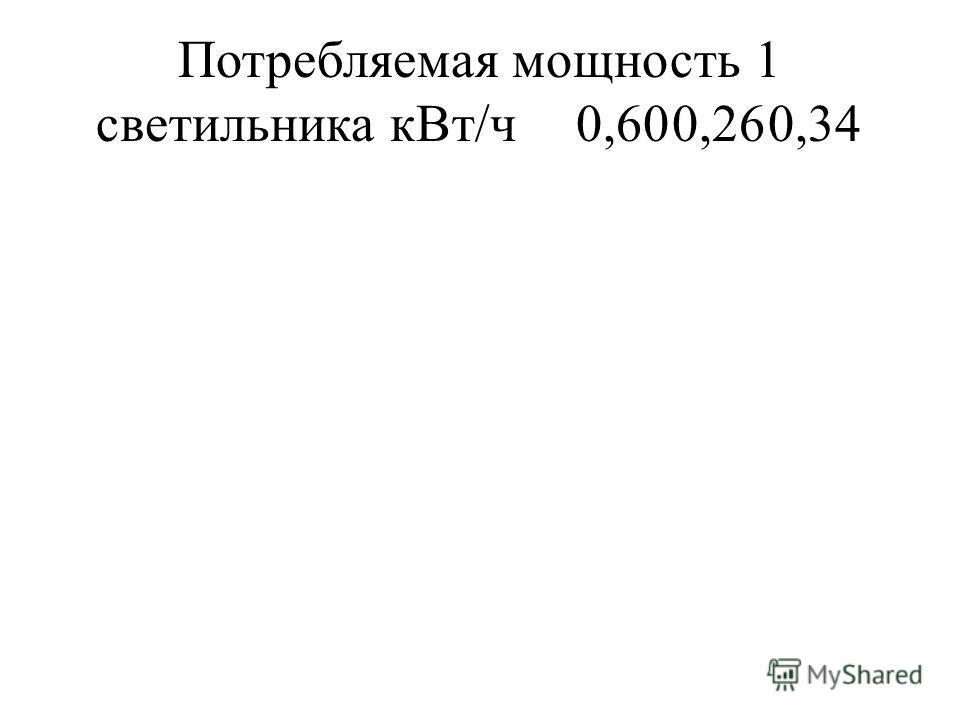 Потребляемая мощность 1 светильника кВт/ч0,600,260,34