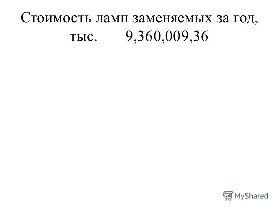 Стоимость ламп заменяемых за год, тыс.9,360,009,36