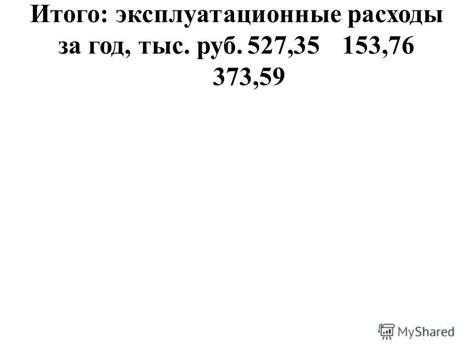 Итого: эксплуатационные расходы за год, тыс. руб.527,35153,76 373,59