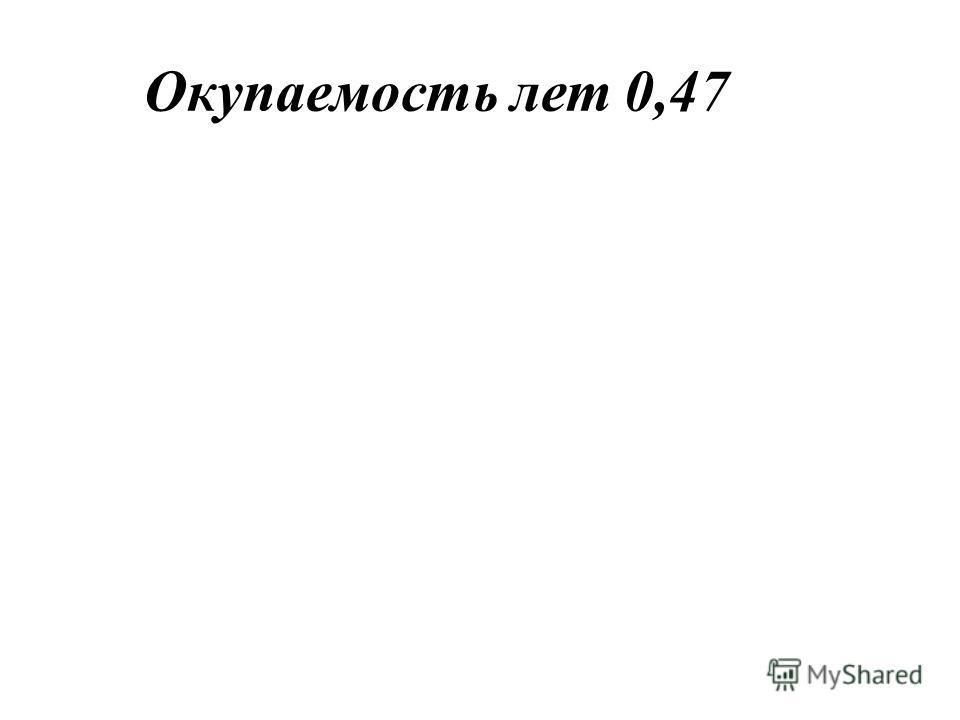 Окупаемость лет0,47