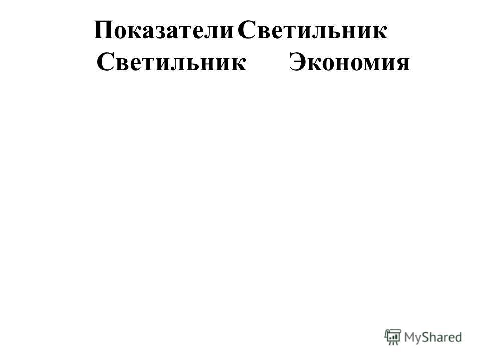 ПоказателиСветильник СветильникЭкономия