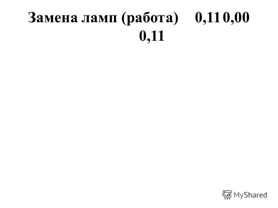 Замена ламп (работа)0,110,00 0,11