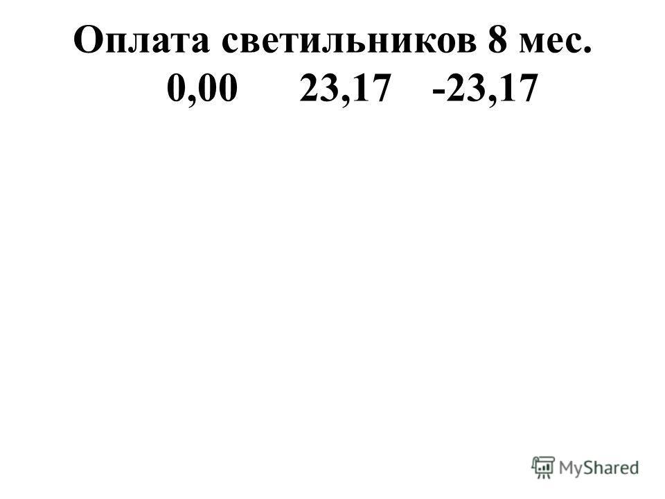 Оплата светильников 8 мес. 0,0023,17-23,17