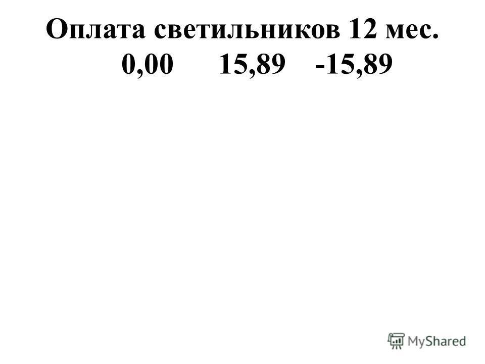 Оплата светильников 12 мес. 0,0015,89-15,89