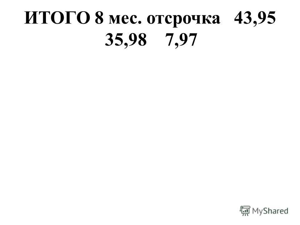 ИТОГО 8 мес. отсрочка43,95 35,987,97