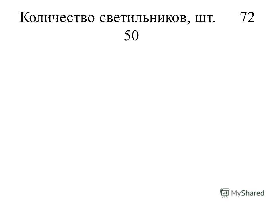 Количество светильников, шт.72 50