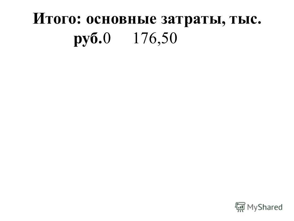 Итого: основные затраты, тыс. руб.0176,50
