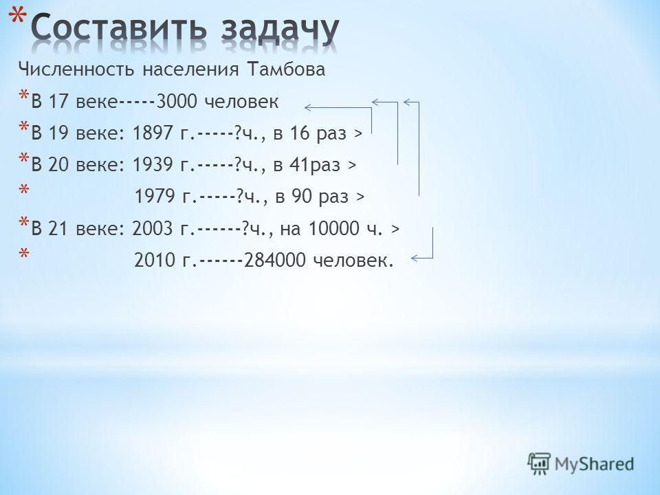 Численность населения Тамбова * В 17 веке-----3000 человек * В 19 веке: 1897 г.-----?ч., в 16 раз > * В 20 веке: 1939 г.-----?ч., в 41раз > * 1979 г.-----?ч., в 90 раз > * В 21 веке: 2003 г.------?ч., на 10000 ч. > * 2010 г.------284000 человек.