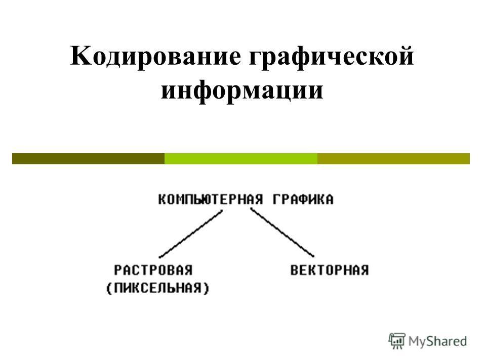 Kодирование графической информации