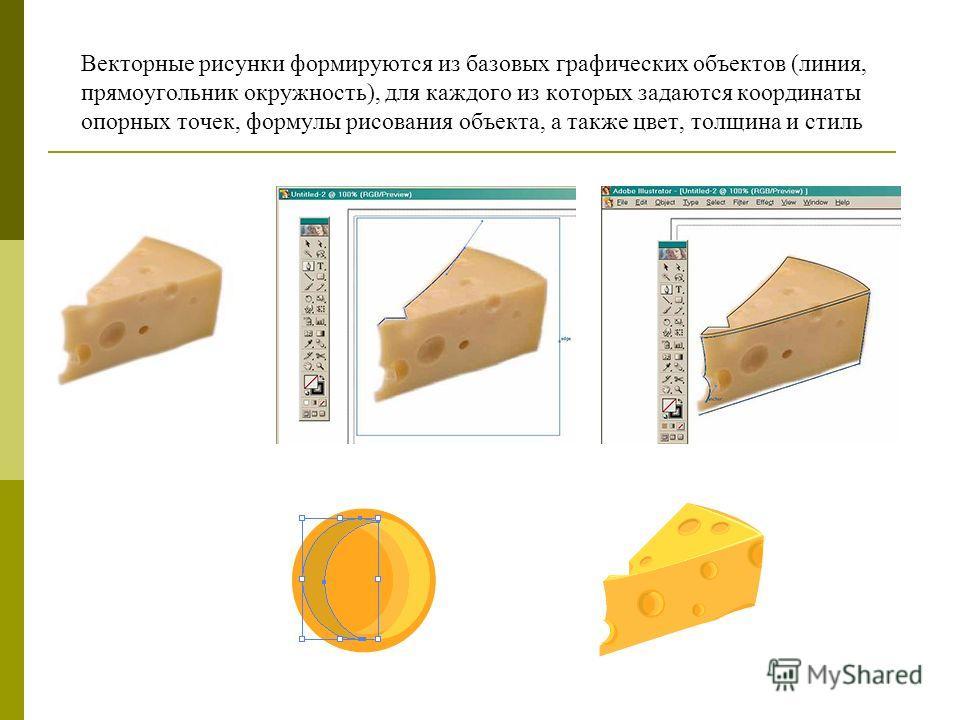 Векторные рисунки формируются из базовых графических объектов (линия, прямоугольник окружность), для каждого из которых задаются координаты опорных точек, формулы рисования объекта, а также цвет, толщина и стиль