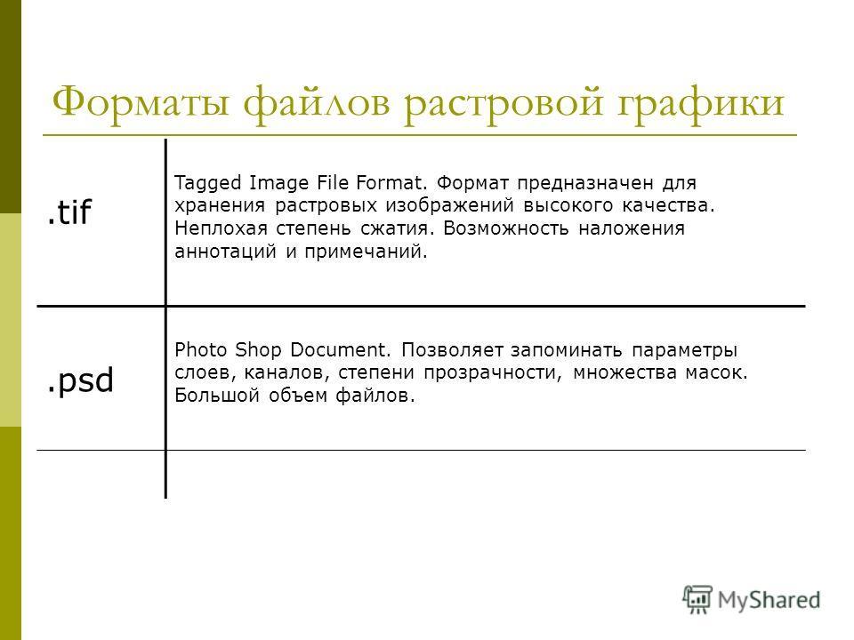 форматы растровых изображений: