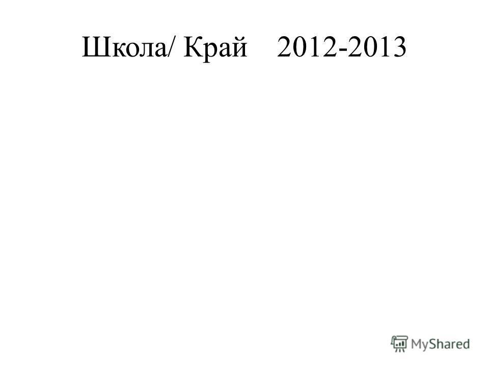 Школа/ Край2012-2013