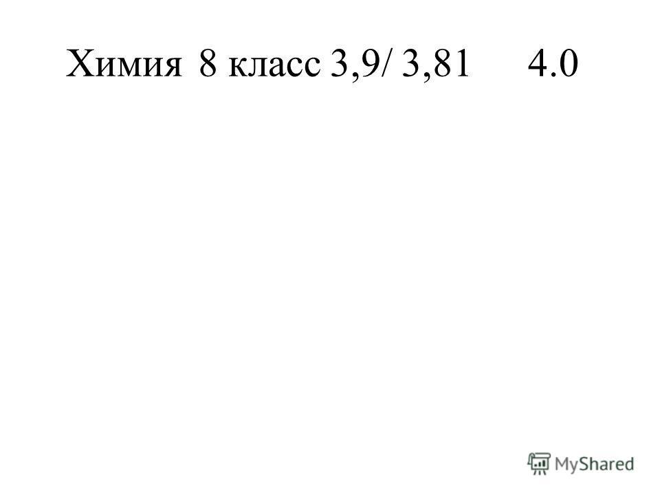 Химия 8 класс3,9/ 3,814.0